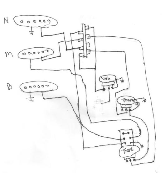 series wiring strat   19 wiring diagram images